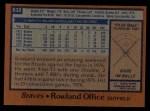 1978 Topps #632  Rowland Office  Back Thumbnail