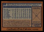 1978 Topps #669  Pete Falcone  Back Thumbnail