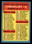 1963 Topps #170   Checklist 2 Front Thumbnail