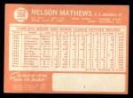 1964 Topps #366  Nelson Mathews  Back Thumbnail