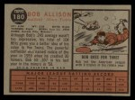 1962 Topps #180 NRM Bob Allison  Back Thumbnail