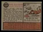 1962 Topps #180 A Bob Allison  Back Thumbnail