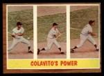 1962 Topps #314   -  Rocky Colavito Colavito's Power Front Thumbnail