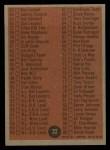 1962 Topps #22 COR  Checklist 1 Back Thumbnail