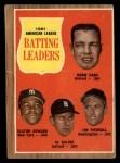 1962 Topps #51   -  Norm Cash / Jimmy Piersall / Al Kaline / Elston Howard AL Batting Leaders Front Thumbnail