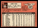 1969 Topps #271  Larry Stahl  Back Thumbnail