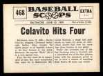 1961 Nu-Card Scoops #468   Rocky Colavito   Back Thumbnail