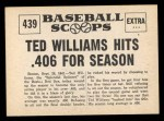 1961 Nu-Card Scoops #439   -   Ted Williams Hits .406 Back Thumbnail
