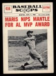 1961 Nu-Card Scoops #416   -   Roger Maris  Maris Nips Mantle for AL MVP Award Front Thumbnail