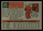 1959 Topps #123  Don Dillard  Back Thumbnail