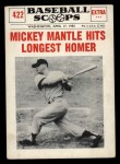 1961 Nu-Card Scoops #422   -   Mickey Mantle Longest homer Front Thumbnail
