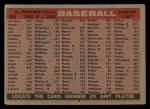 1958 Topps #408 ^ALP^  Orioles Team Checklist Back Thumbnail