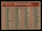 1958 Topps #246   Yankees Team Checklist Back Thumbnail