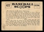 1961 Nu-Card Scoops #477   -   Christy Mathewson  Mathewson Pitches 3 WS Shutouts Back Thumbnail