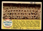 1958 Topps #408 ALP  Orioles Team Checklist Front Thumbnail