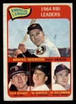 1965 Topps #5   -  Harmon Killebrew / Mickey Mantle / Brooks Robinson / Dick Stuart AL RBI Leaders Front Thumbnail
