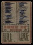 1962 Topps Civil War News #88   Checklist Back Thumbnail