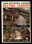 1964 Topps #7   -  Roberto Clemente / Hank Aaron / Tommy Davis / Dick Groat NL Batting Leaders Front Thumbnail