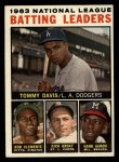 1964 Topps #7   -  Roberto Clemente / Hank Aaron / Tommy Davis / Dick Groat NL Batting Leaders Front Thumbnail