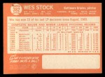 1964 Topps #382  Wes Stock  Back Thumbnail