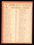 1964 Topps #9   -  Hank Aaron / Willie Mays / Orlando Cepeda / Willie McCovey NL HR Leaders Back Thumbnail