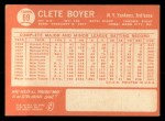 1964 Topps #69  Clete Boyer  Back Thumbnail