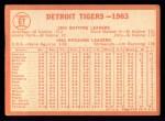 1964 Topps #67   Tigers Team Back Thumbnail