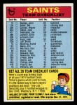 1974 Topps Football Team Checklists #17   Saints Team Checklist Front Thumbnail