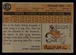 1960 Topps #119   -  Leo 'Chico' Cardenas Rookie Star Back Thumbnail