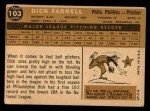 1960 Topps #103  Dick Farrell  Back Thumbnail