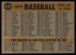 1960 Topps #537   Red Sox Team Checklist Back Thumbnail