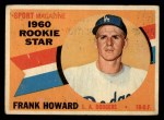 1960 Topps #132   -  Frank Howard Rookie Star Front Thumbnail