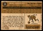 1960 Topps #54  Mike Fornieles  Back Thumbnail