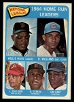 1965 Topps #4   -  Johnny Callison / Orlando Cepeda / Jim Hart / Willie Mays / Billy Williams NL HR Leaders Front Thumbnail