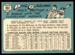 1965 Topps #503  Phil Gagliano  Back Thumbnail