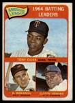 1965 Topps #1   -  Elston Howard / Tony Oliva / Brooks Robinson AL Batting Leaders Front Thumbnail
