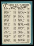 1965 Topps #8   -  Sandy Koufax / Don Drysdale NL ERA Leaders Back Thumbnail