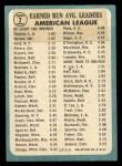 1965 Topps #7   -  Dean Chance / Joel Horlen AL ERA Leaders Back Thumbnail