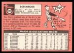 1969 Topps #285  Don Mincher  Back Thumbnail