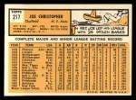 1963 Topps #217  Joe Christopher  Back Thumbnail