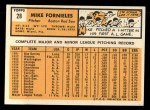 1963 Topps #28 YEL Mike Fornieles  Back Thumbnail