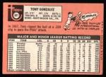 1969 Topps #501 YN Tony Gonzalez  Back Thumbnail