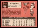 1969 Topps #529  Ed Kirkpatrick  Back Thumbnail