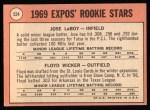 1969 Topps #524   -  Jose Laboy / Floyd Wicker Expos Rookies   Back Thumbnail