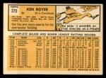 1963 Topps #375  Ken Boyer  Back Thumbnail