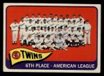 1965 Topps #24   Twins Team Front Thumbnail