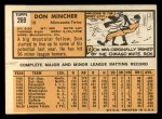 1963 Topps #269  Don Mincher  Back Thumbnail