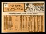 1963 Topps #283  Roy Sievers  Back Thumbnail