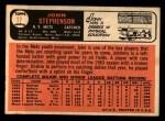 1966 Topps #17  John Stephenson  Back Thumbnail
