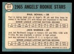 1965 Topps #517   -  Paul Schaal / Jack Warner Angels Rookies Back Thumbnail